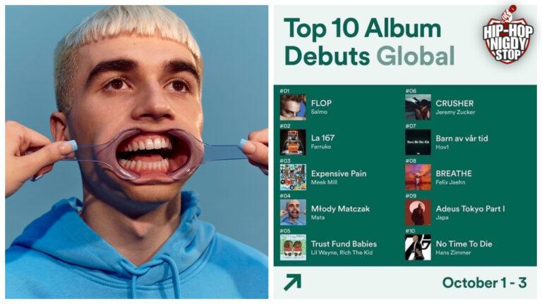 """,,Młody Matczak"""" zajął czwarte miejsce na światowej liście Spotify!"""